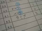 カミオ(神尾)様2名様